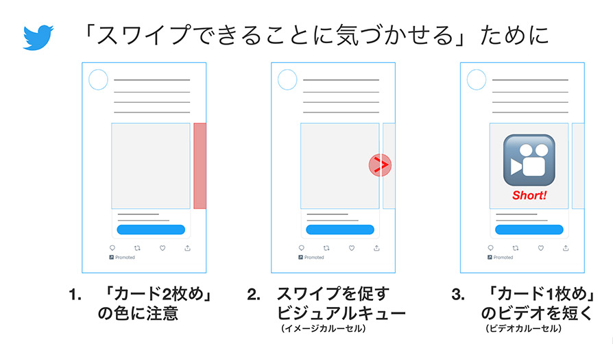 Twitter マーケティング カルーセル広告 スワイプできることに気づかせる3つの方法
