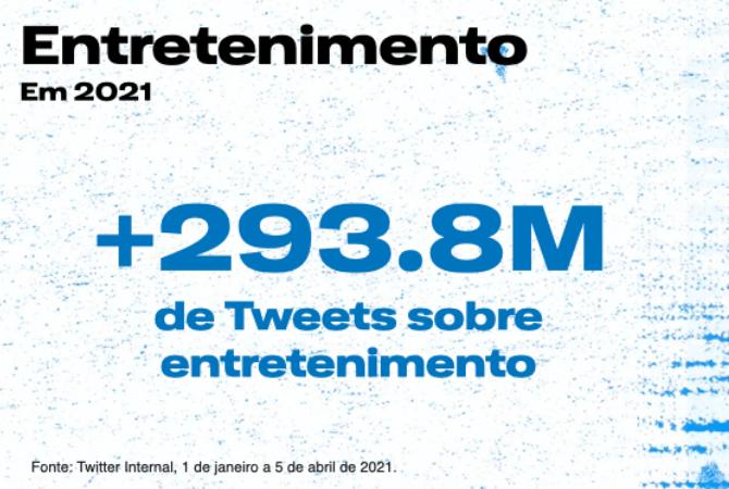 Twitter Internal 2021