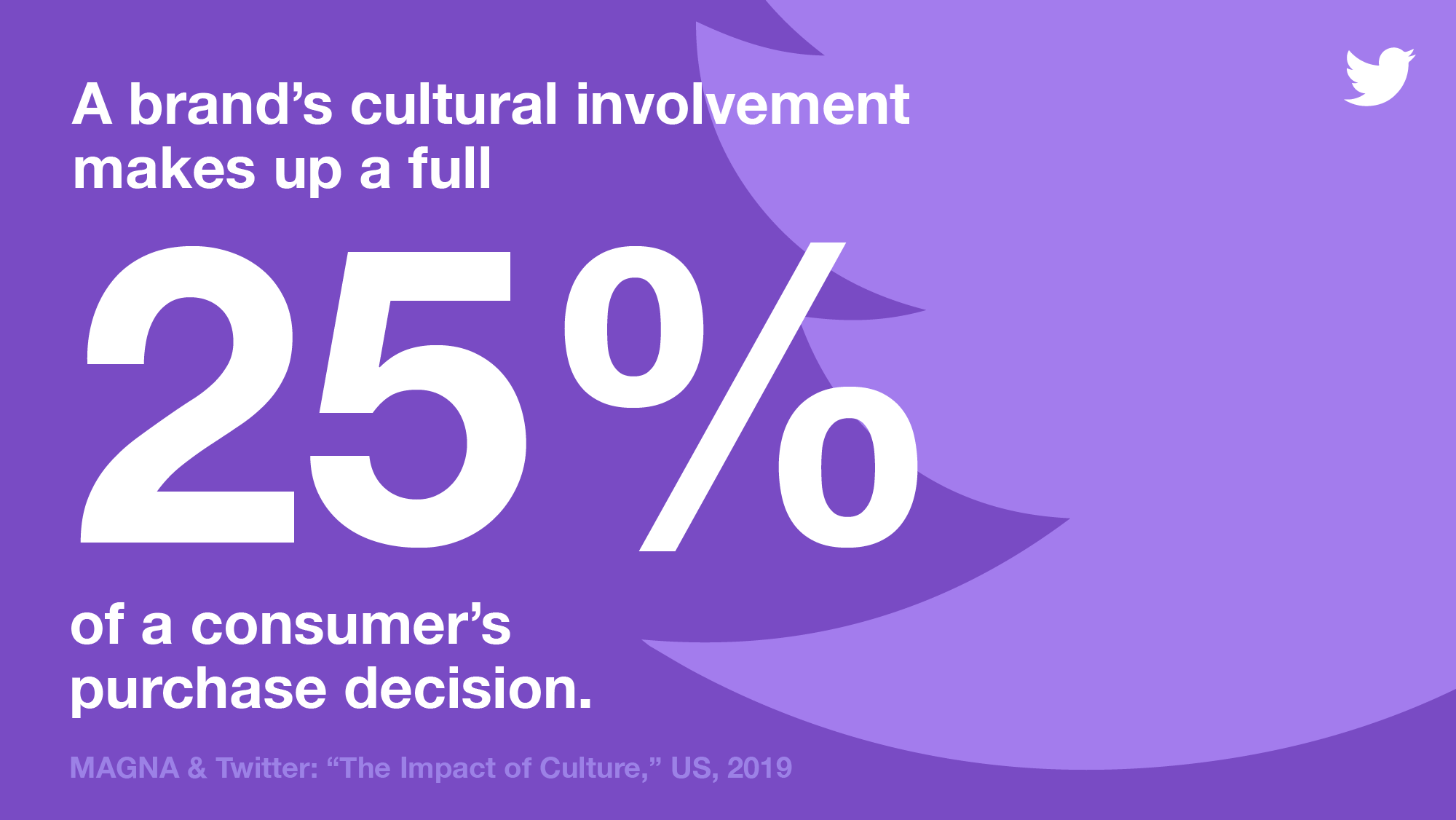 Infographic showing how a brand's cultural involvement makes up a full 25% of a consumer's purchase decision.